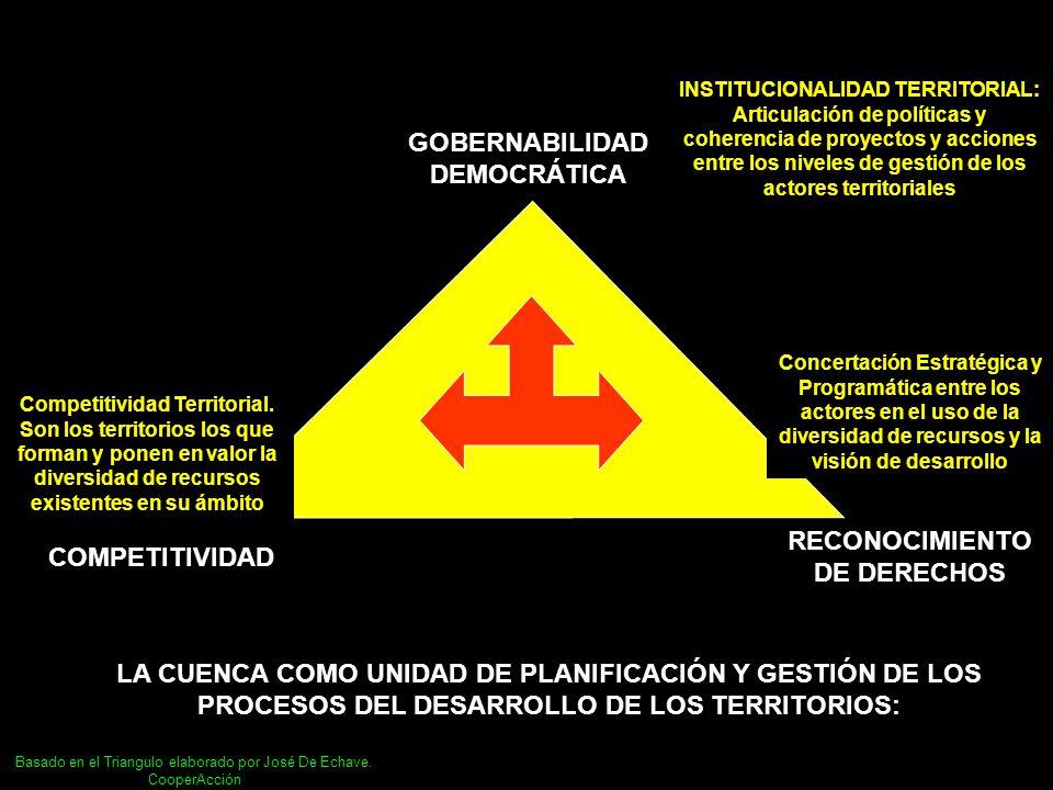 GOBERNABILIDAD DEMOCRÁTICA RECONOCIMIENTO DE DERECHOS