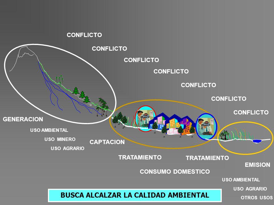 BUSCA ALCALZAR LA CALIDAD AMBIENTAL