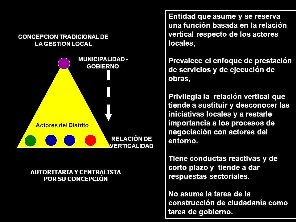 Entidad que asume y se reserva una función basada en la relación vertical respecto de los actores locales,