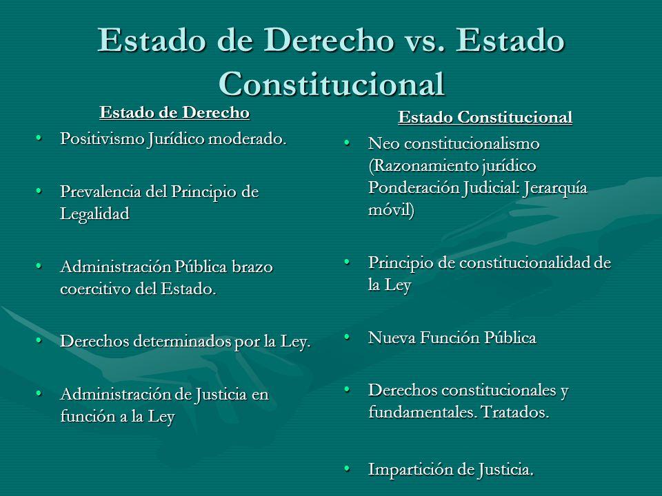 Estado de Derecho vs. Estado Constitucional
