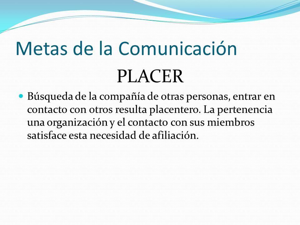 Metas de la Comunicación