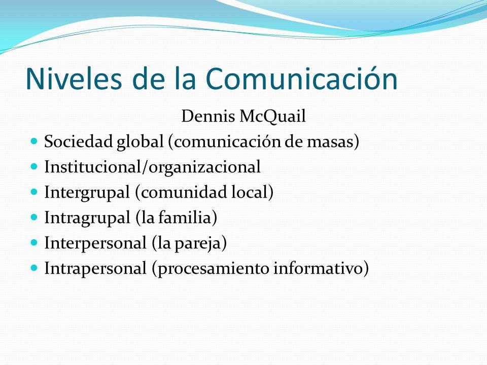 Niveles de la Comunicación