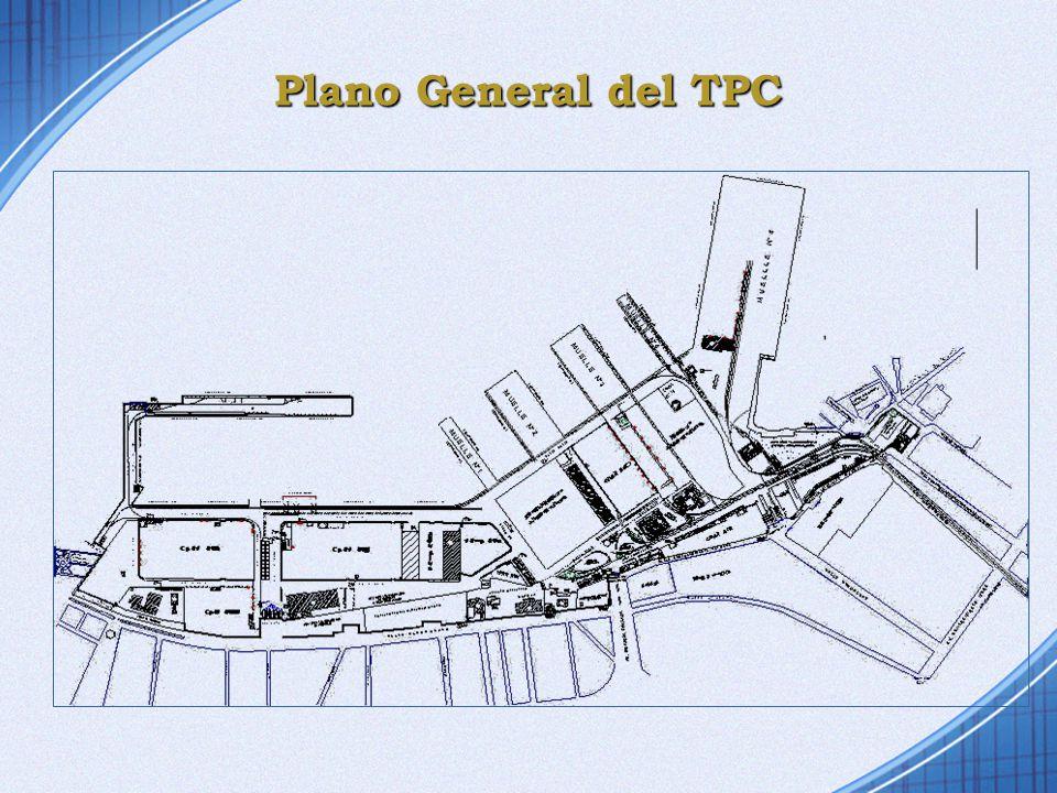 Plano General del TPC