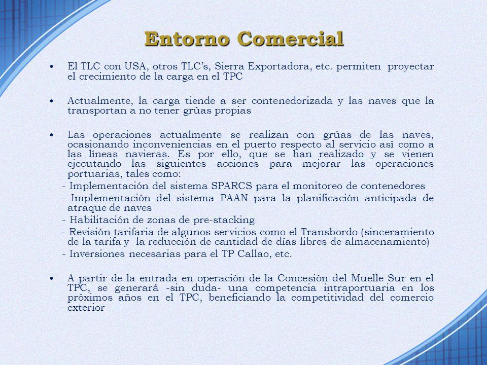 Entorno Comercial El TLC con USA, otros TLC's, Sierra Exportadora, etc. permiten proyectar el crecimiento de la carga en el TPC.