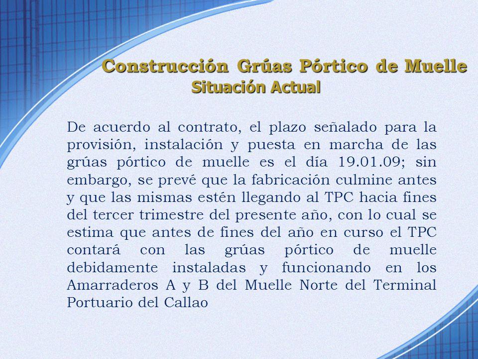 Construcción Grúas Pórtico de Muelle
