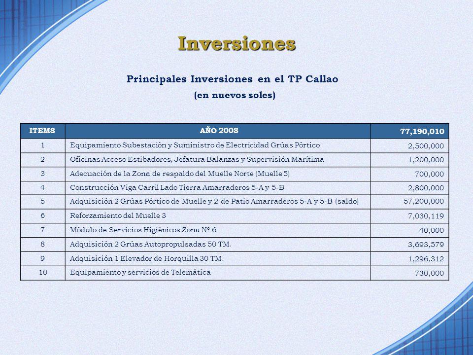 Principales Inversiones en el TP Callao
