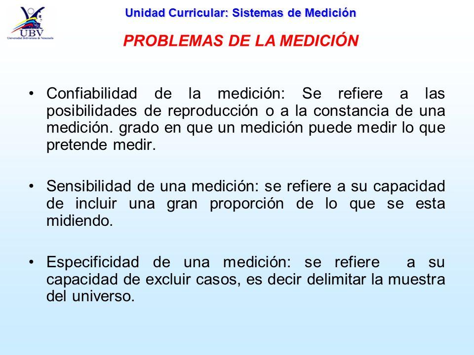 PROBLEMAS DE LA MEDICIÓN