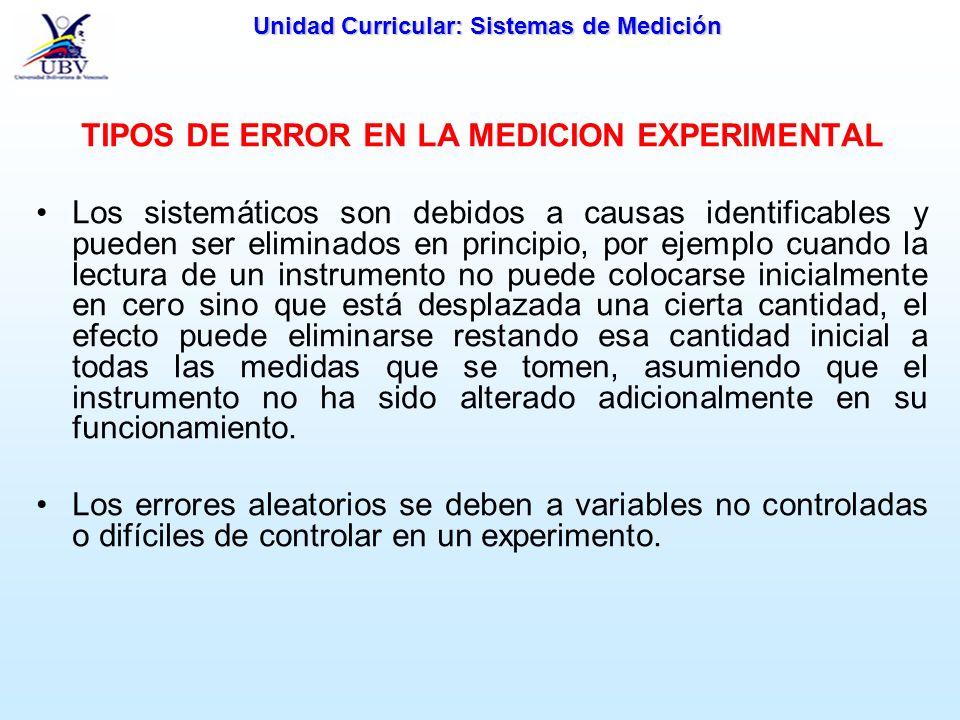 TIPOS DE ERROR EN LA MEDICION EXPERIMENTAL