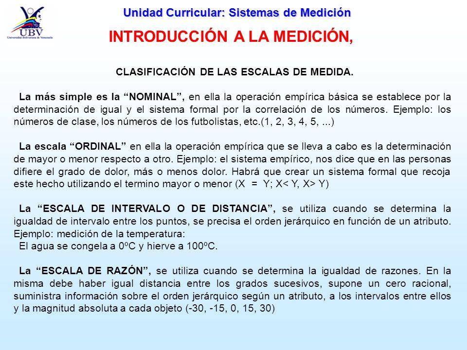 INTRODUCCIÓN A LA MEDICIÓN, CLASIFICACIÓN DE LAS ESCALAS DE MEDIDA.