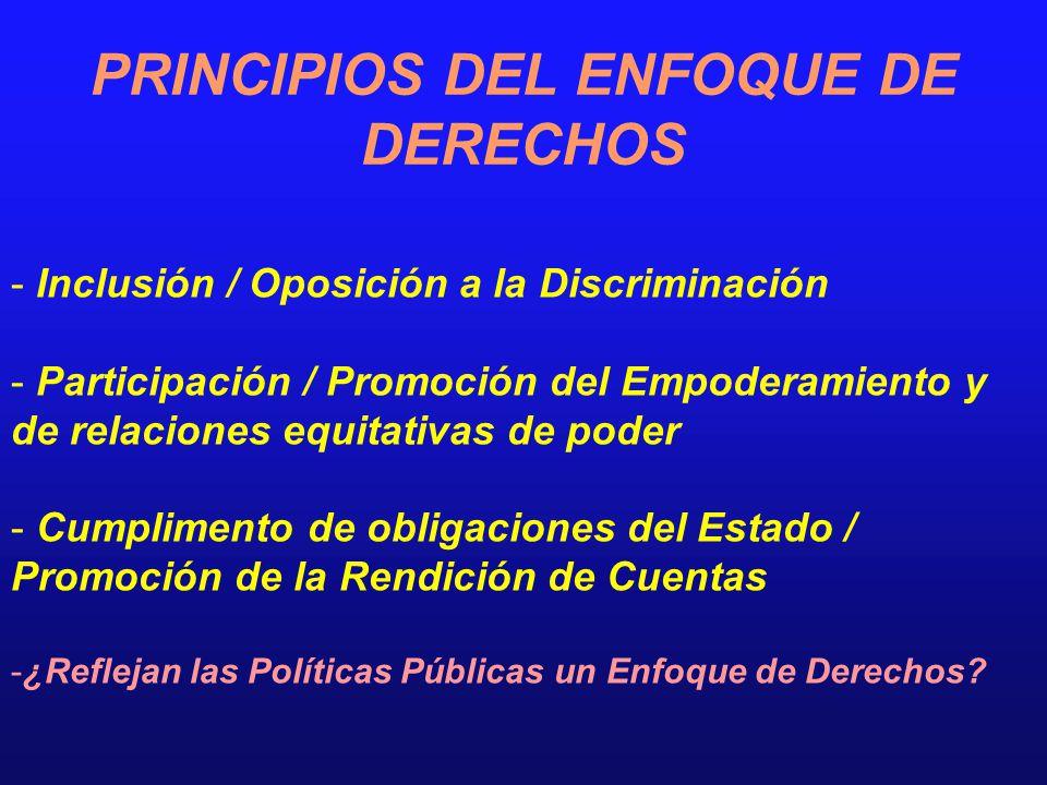 PRINCIPIOS DEL ENFOQUE DE DERECHOS