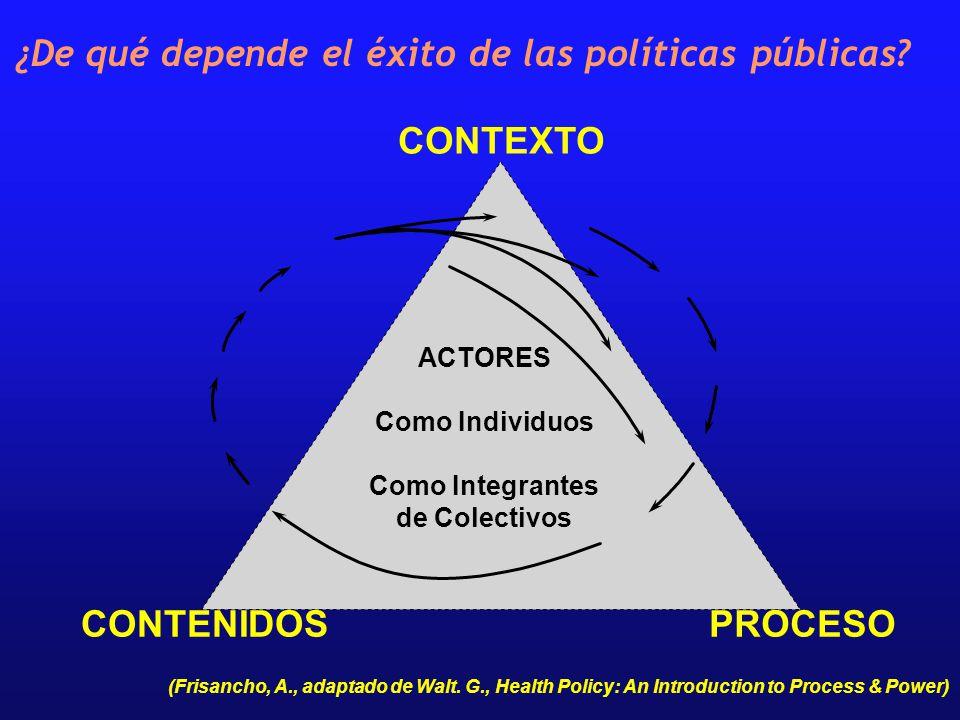 ¿De qué depende el éxito de las políticas públicas