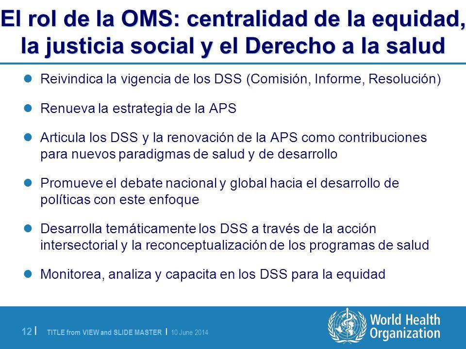 El rol de la OMS: centralidad de la equidad, la justicia social y el Derecho a la salud