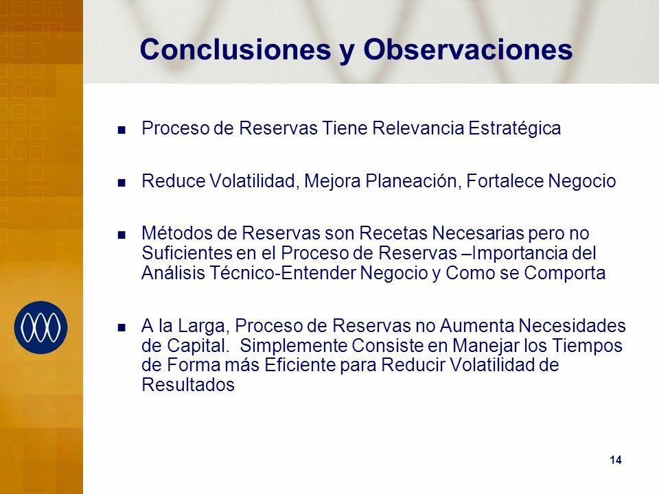 Conclusiones y Observaciones