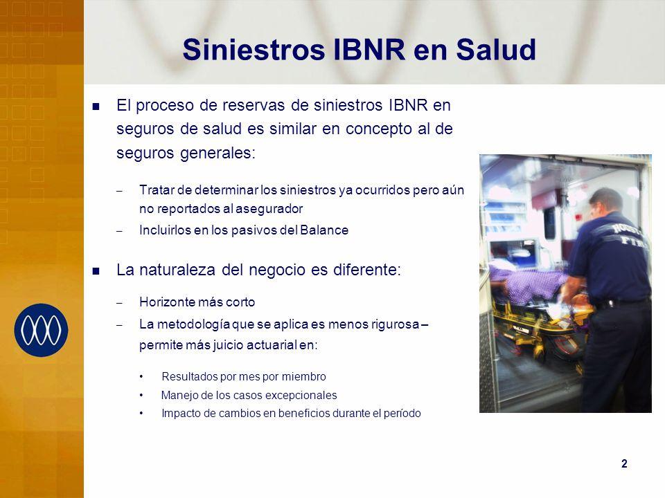 Siniestros IBNR en Salud