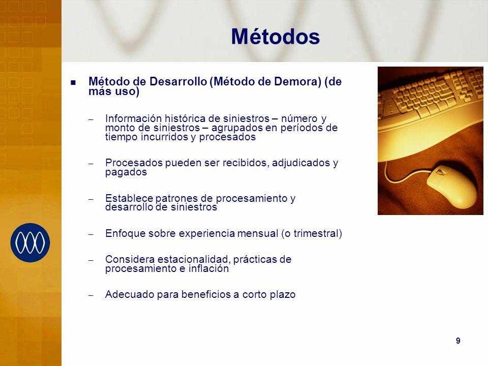 Métodos Método de Desarrollo (Método de Demora) (de más uso)