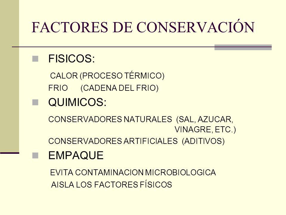 FACTORES DE CONSERVACIÓN