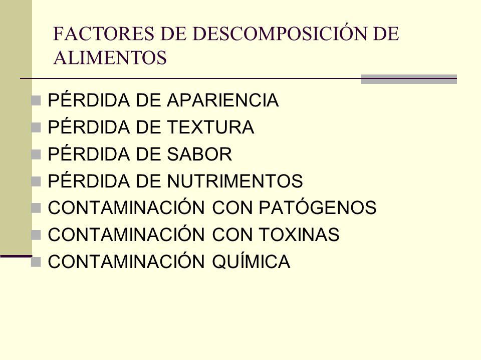 FACTORES DE DESCOMPOSICIÓN DE ALIMENTOS