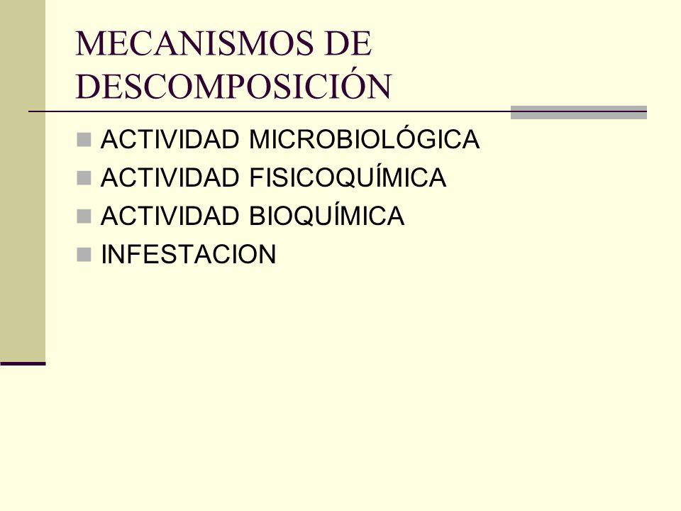 MECANISMOS DE DESCOMPOSICIÓN