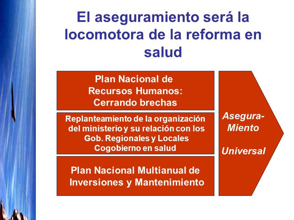 El aseguramiento será la locomotora de la reforma en salud
