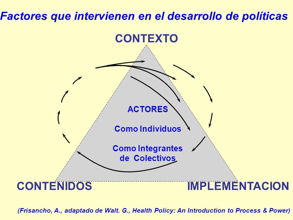 Factores que intervienen en el desarrollo de políticas