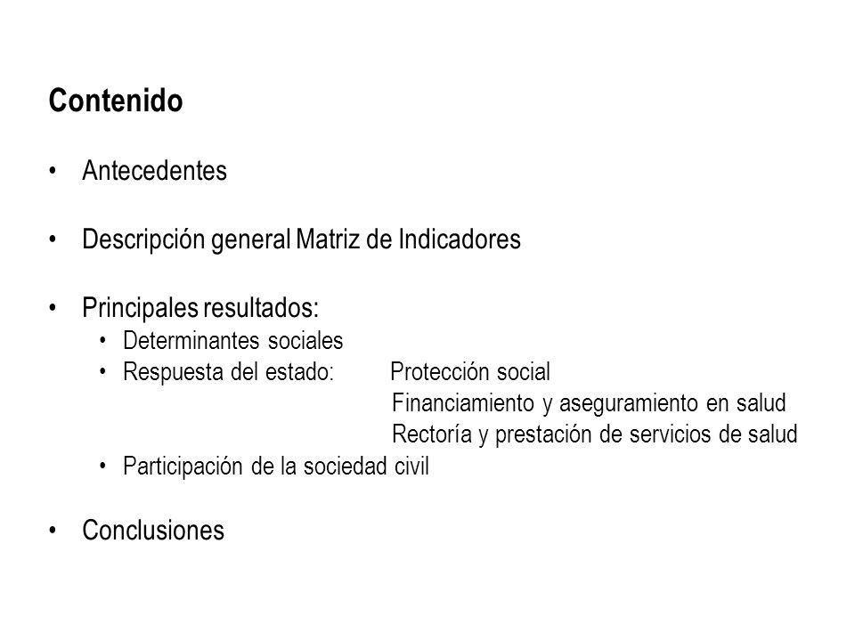 Contenido Antecedentes Descripción general Matriz de Indicadores