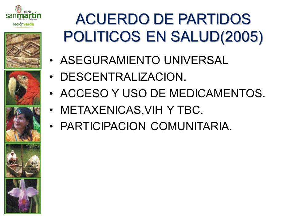 ACUERDO DE PARTIDOS POLITICOS EN SALUD(2005)