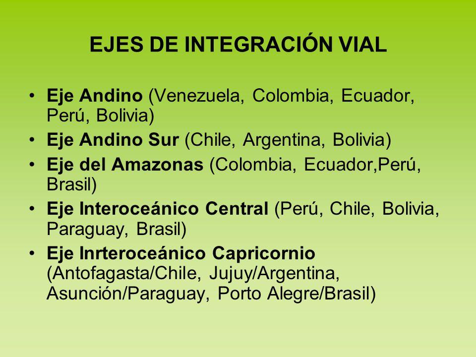 EJES DE INTEGRACIÓN VIAL