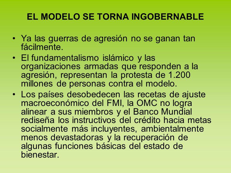 EL MODELO SE TORNA INGOBERNABLE