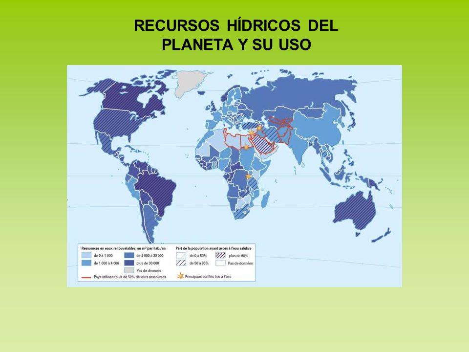 RECURSOS HÍDRICOS DEL PLANETA Y SU USO