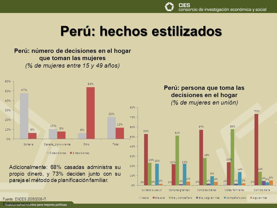 Perú: hechos estilizados