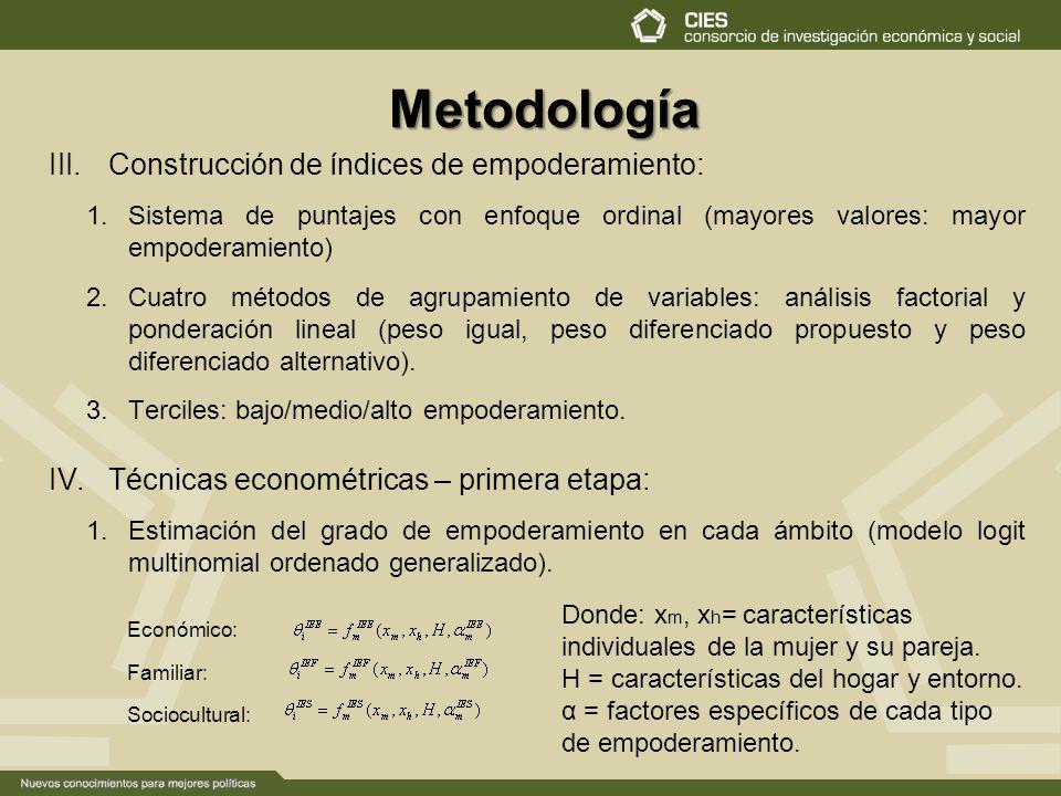Metodología Construcción de índices de empoderamiento: