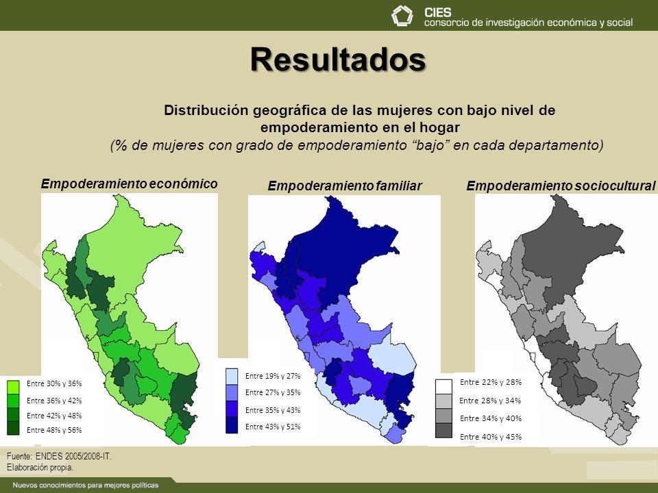 Resultados Distribución geográfica de las mujeres con bajo nivel de empoderamiento en el hogar.