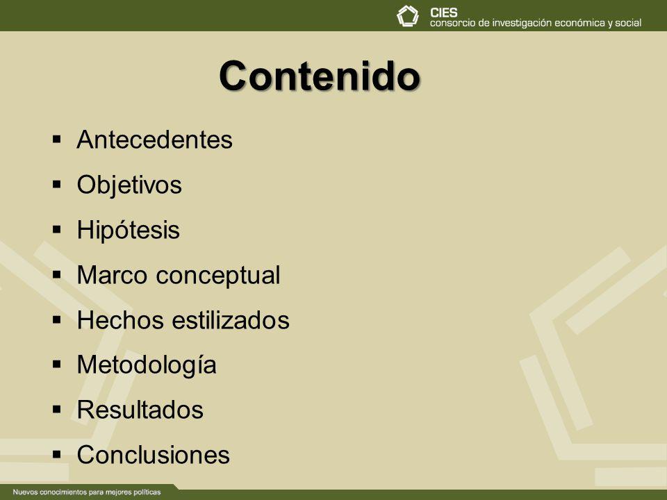 Contenido Antecedentes Objetivos Hipótesis Marco conceptual