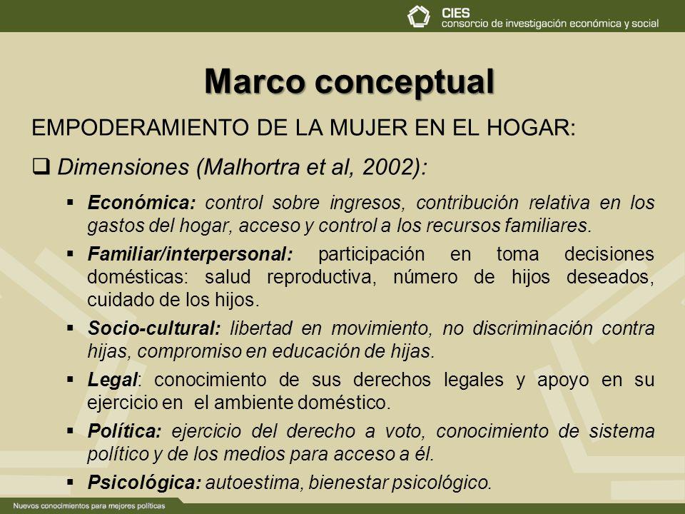 Marco conceptual EMPODERAMIENTO DE LA MUJER EN EL HOGAR: