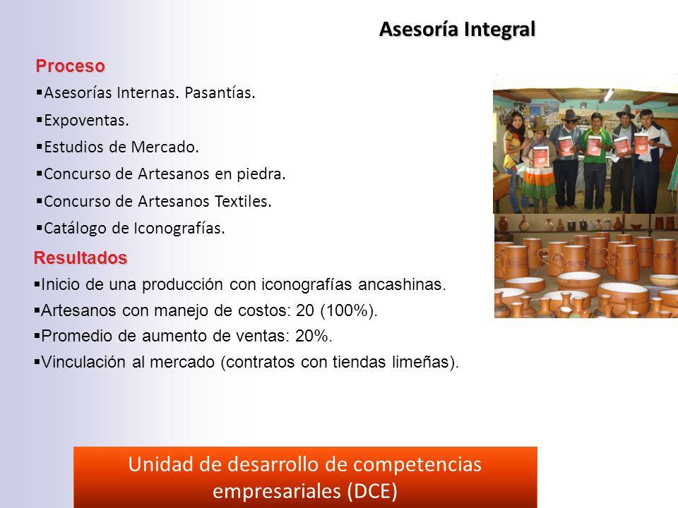 Unidad de desarrollo de competencias empresariales (DCE)