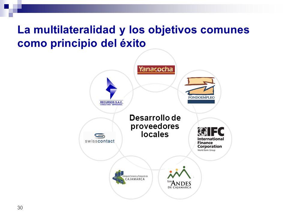 La multilateralidad y los objetivos comunes como principio del éxito