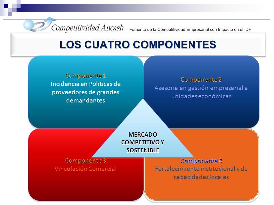 LOS CUATRO COMPONENTES