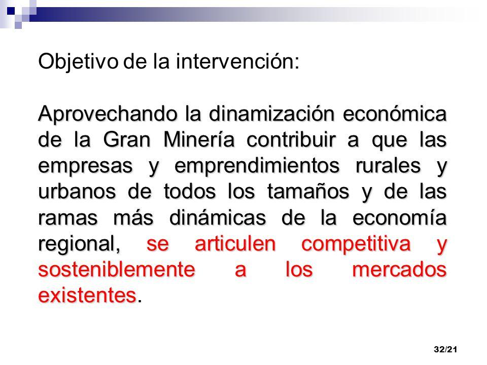 Objetivo de la intervención: