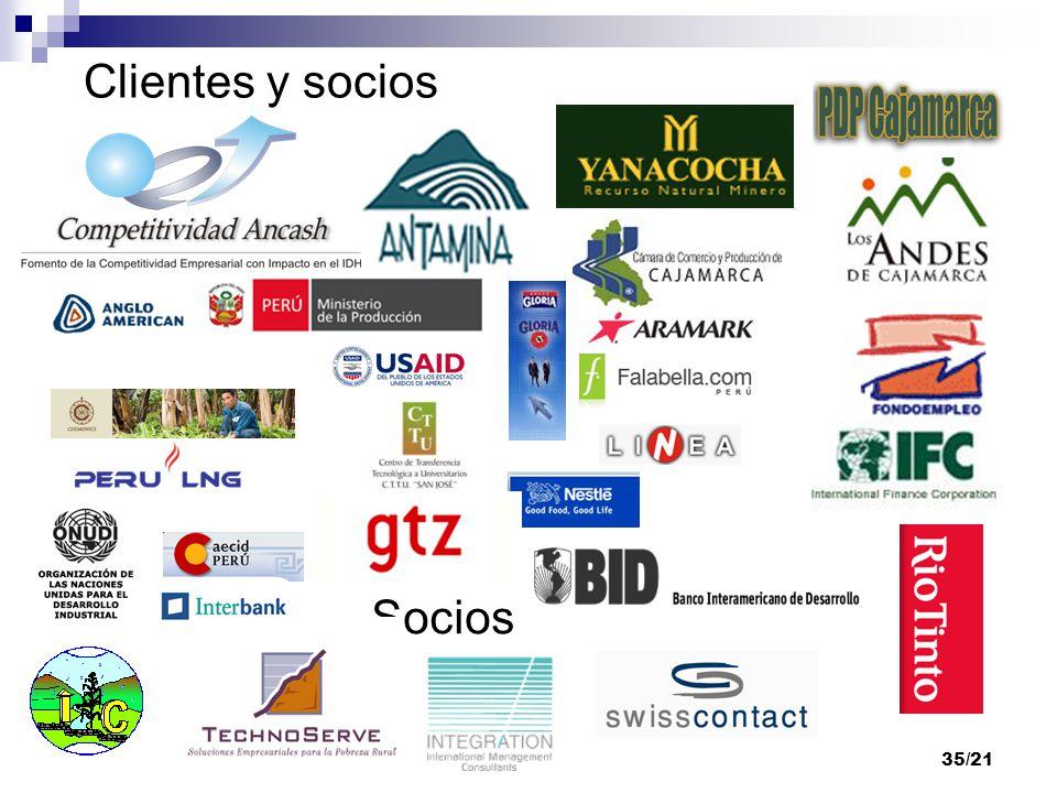 Clientes y socios Socios