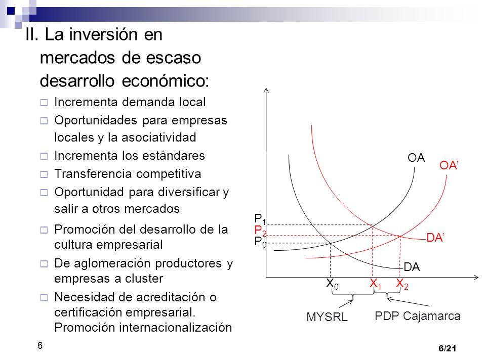 II. La inversión en mercados de escaso desarrollo económico: