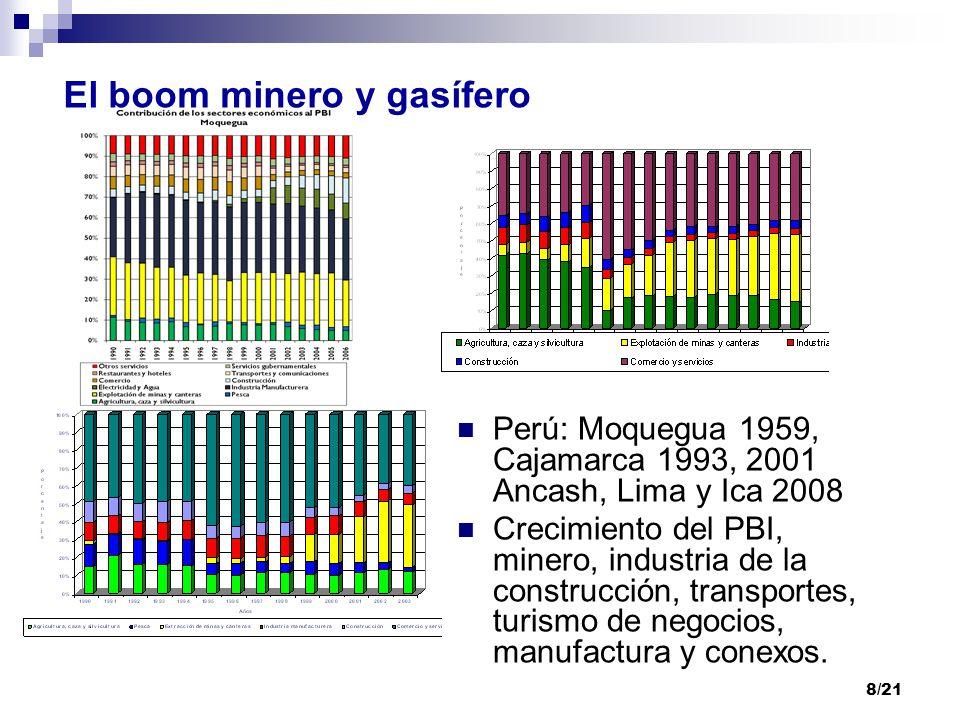 El boom minero y gasífero