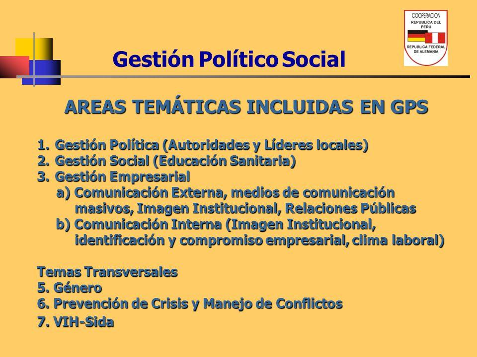 Gestión Político Social AREAS TEMÁTICAS INCLUIDAS EN GPS