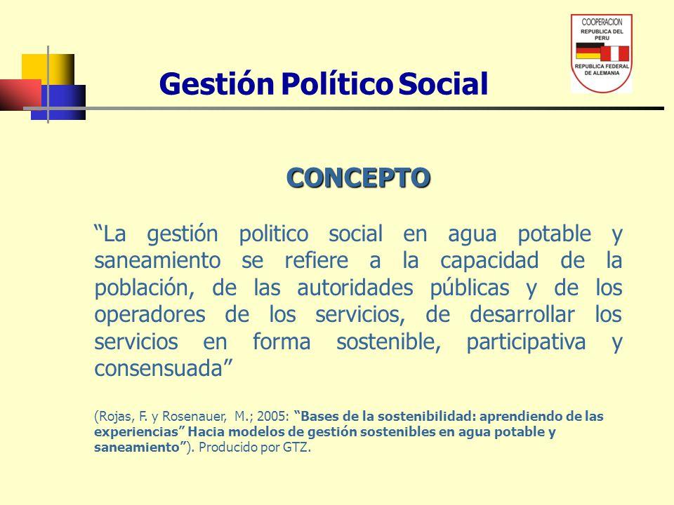 Gestión Político Social