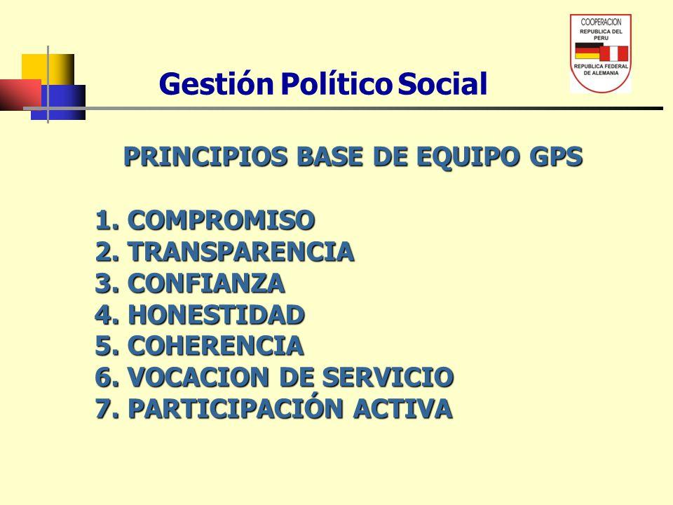 Gestión Político Social PRINCIPIOS BASE DE EQUIPO GPS