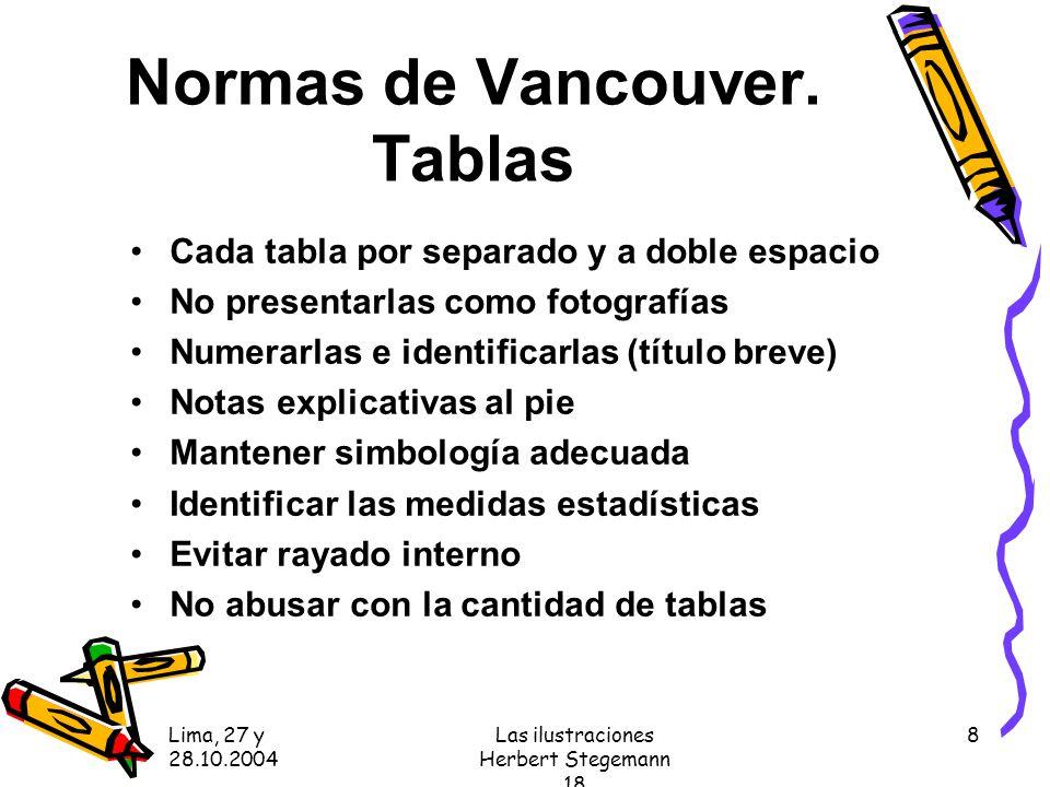 Normas de Vancouver. Tablas