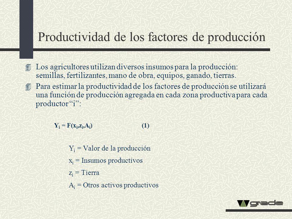 Productividad de los factores de producción