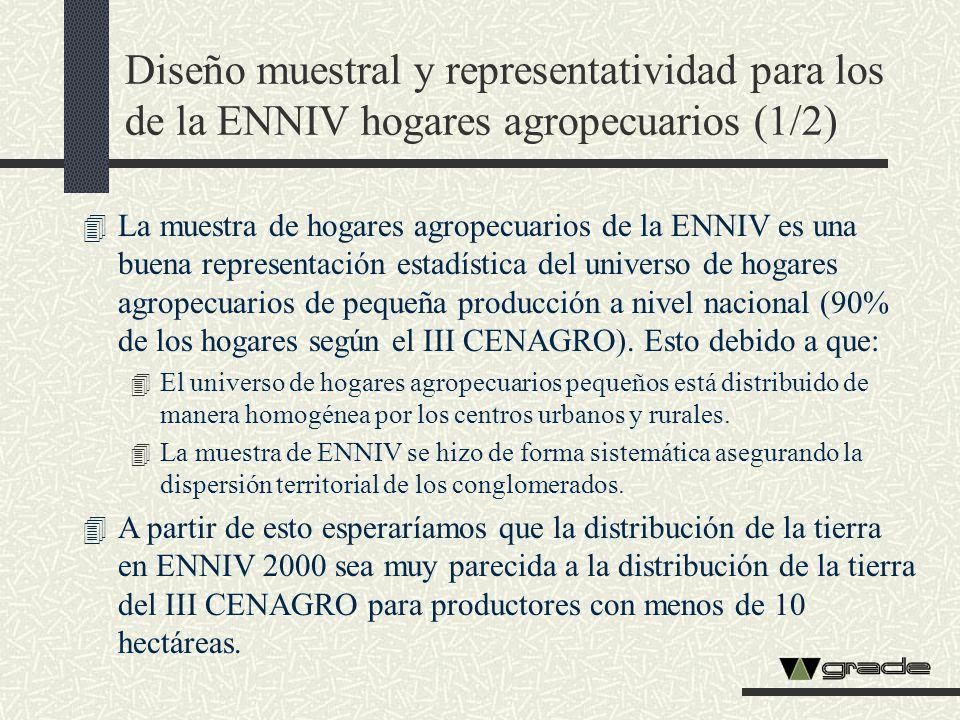 Diseño muestral y representatividad para los de la ENNIV hogares agropecuarios (1/2)