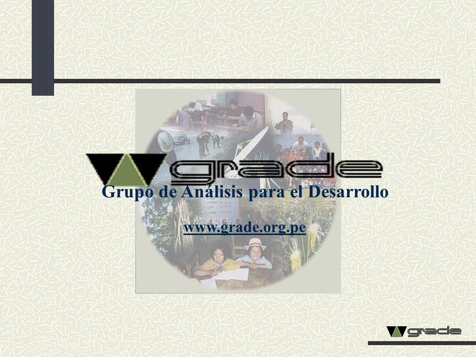 Grupo de Análisis para el Desarrollo