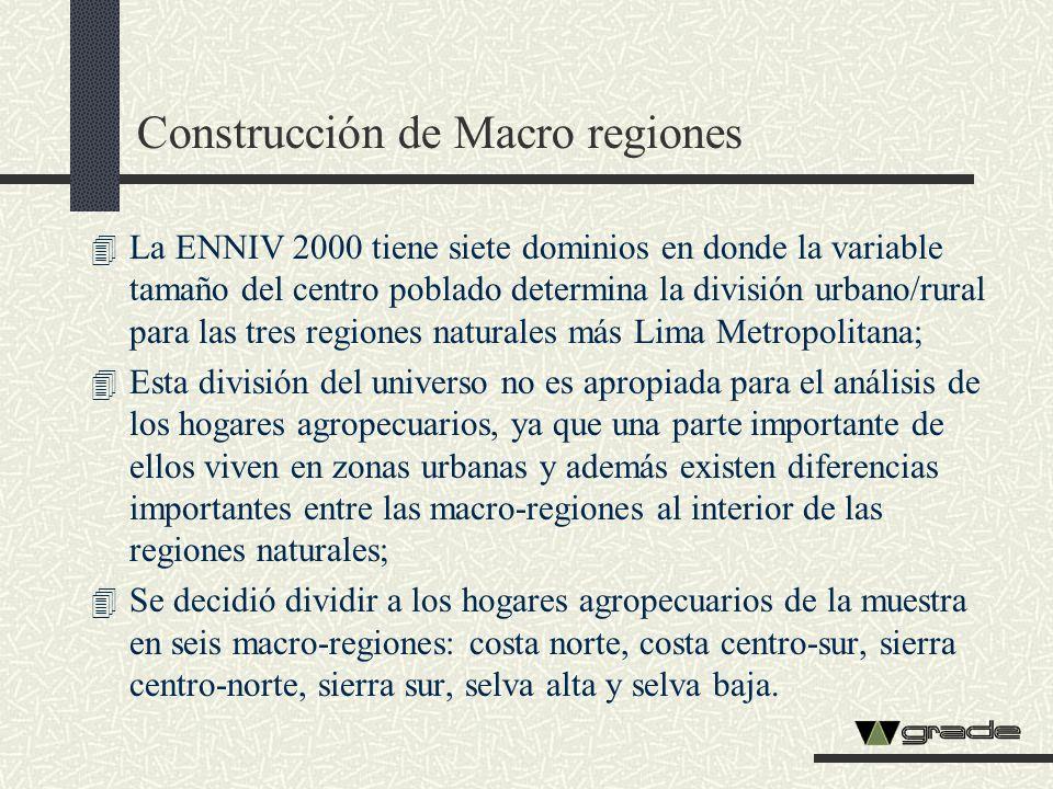 Construcción de Macro regiones