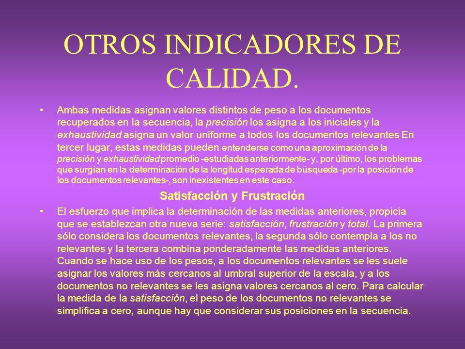 OTROS INDICADORES DE CALIDAD.
